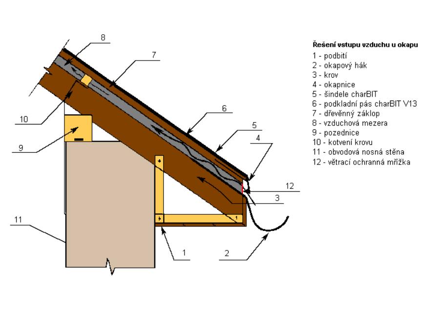 Řešení vstupu vzduchu – Jak položit střešní šindel