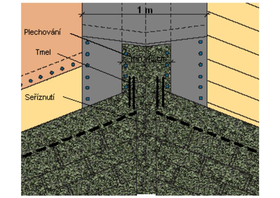 Úžlabí z modifikovaného pásu – Jak položit střešní šindel