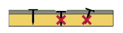 Správné zatloukání hřebíků na šindel